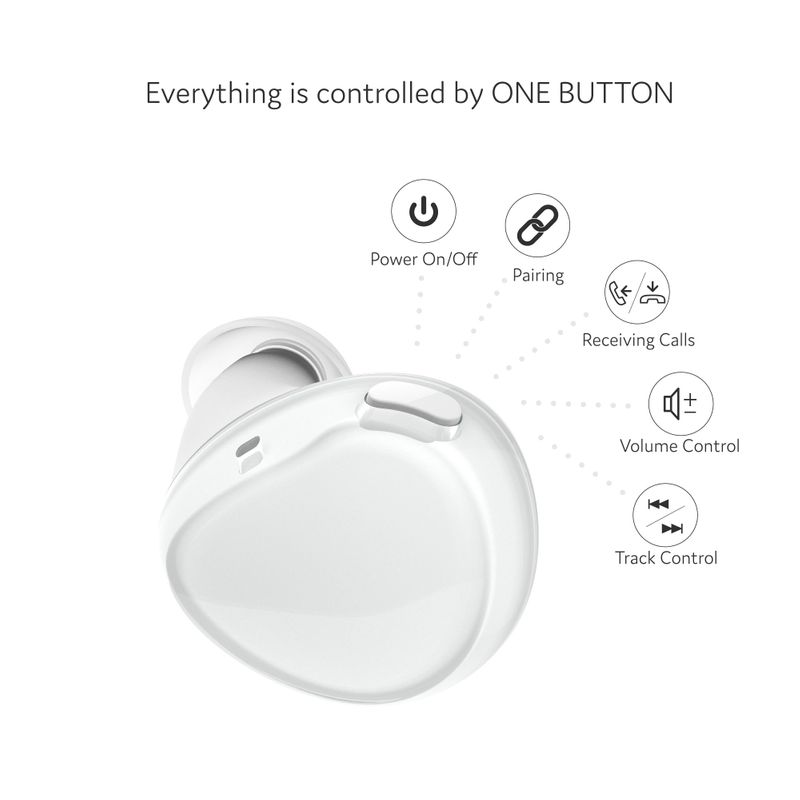 Cobble-Pro-True-Wireless-Bluetooth-5-0-Stereo-Headphone-Earbud-Portable-Charging thumbnail 22
