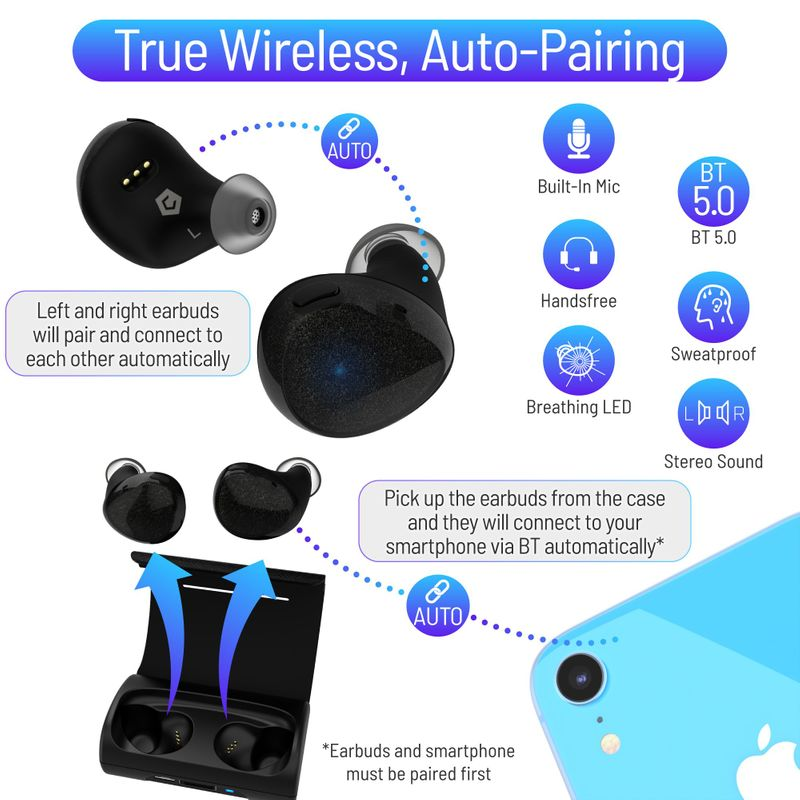 Cobble-Pro-True-Wireless-Bluetooth-5-0-Stereo-Headphone-Earbud-Portable-Charging thumbnail 14